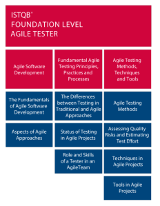 Agile Testing objectives
