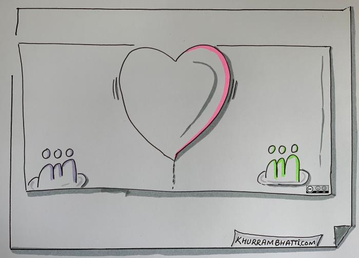 Team Heart Model